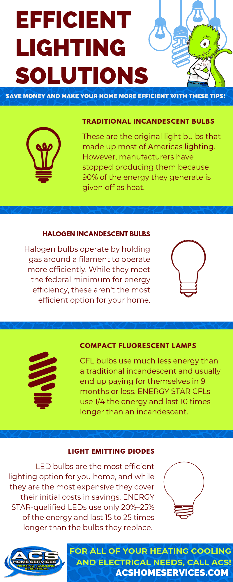 A list of efficient lighting options.